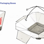 5 amazing wonders that Chinese takeout boxes plate can do for you