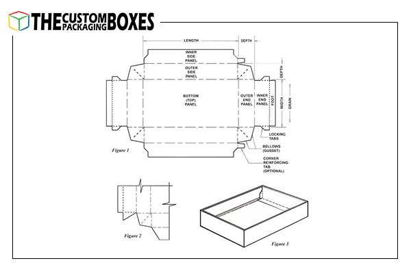 How to make packaging versatile using 11 types of Custom Food Boxes?