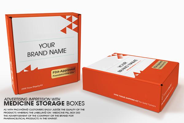 Medicine Storage Boxes